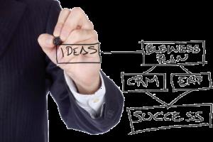 ERP CRM services