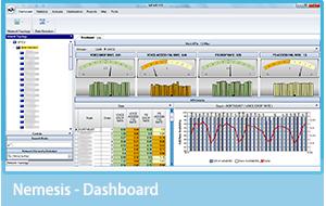 nemesis-dashboard